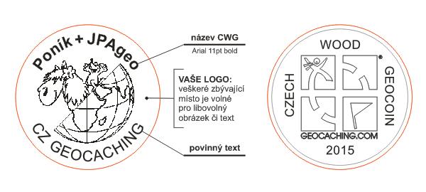 Vzor pro zařazení do katalogu (zdroj: http://www.cwg-sigitem.cz/)